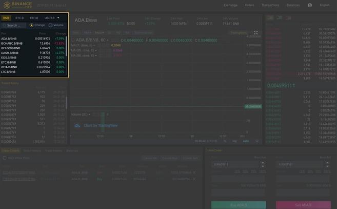 Binance DEX: Руководство по Интерфейсу