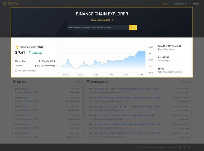 Guide du Binance Chain Explorer