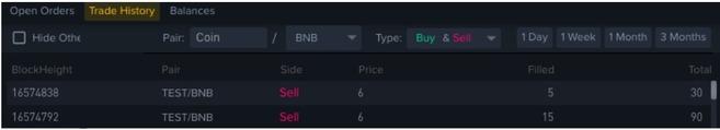 深度解析Binance DEX匹配引擎