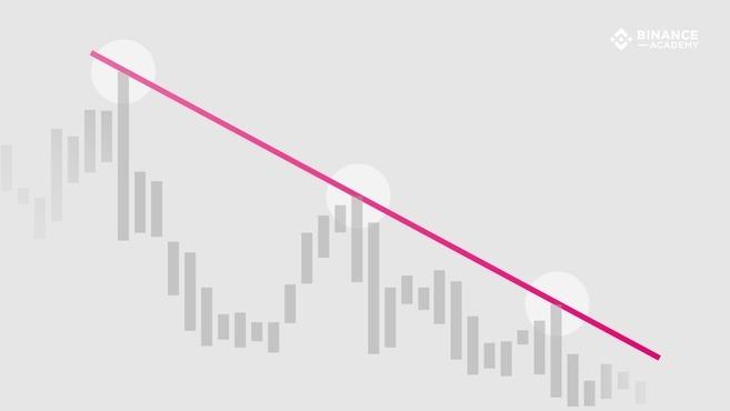 Trend Çizgileri Nedir
