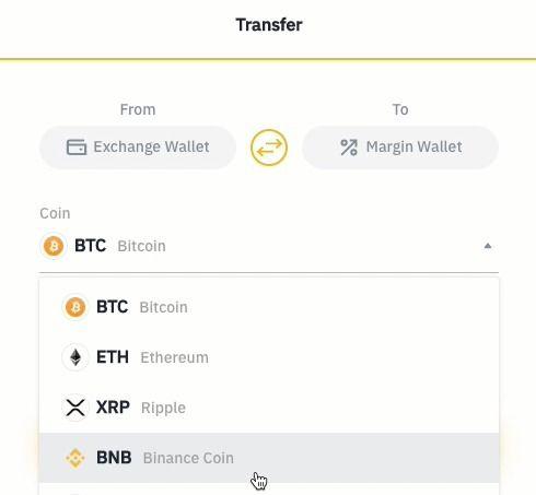 Guide du Trading sur Marge
