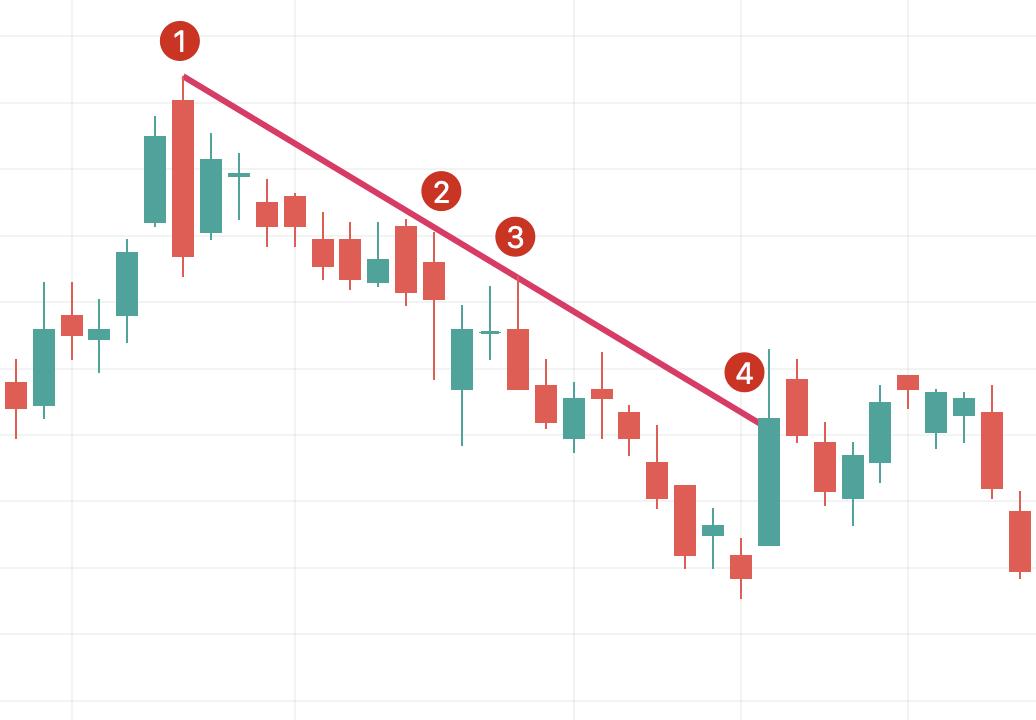 tradingview-guide-img12