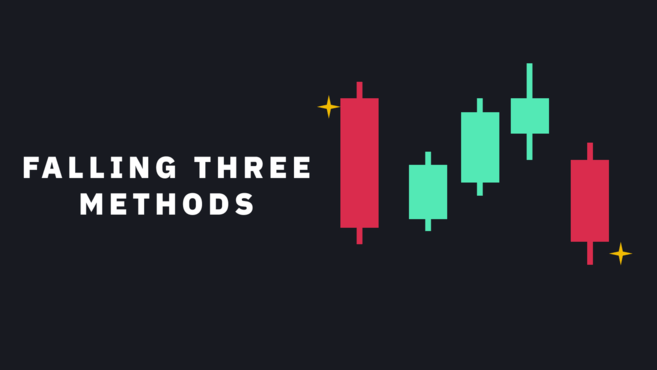 continuation candlestick pattern - Falling three methods
