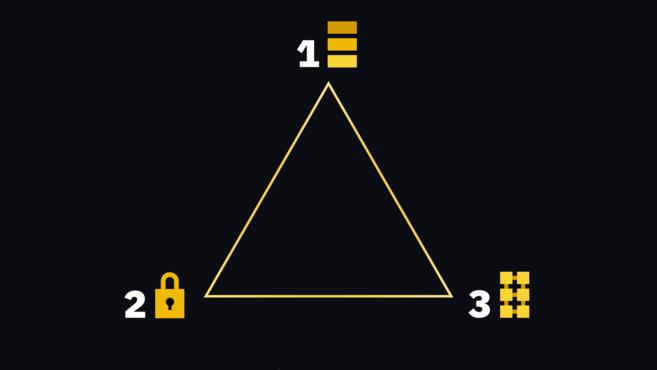 Trilemme de la blockchain