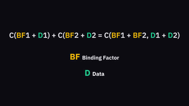 confidential transaction equation