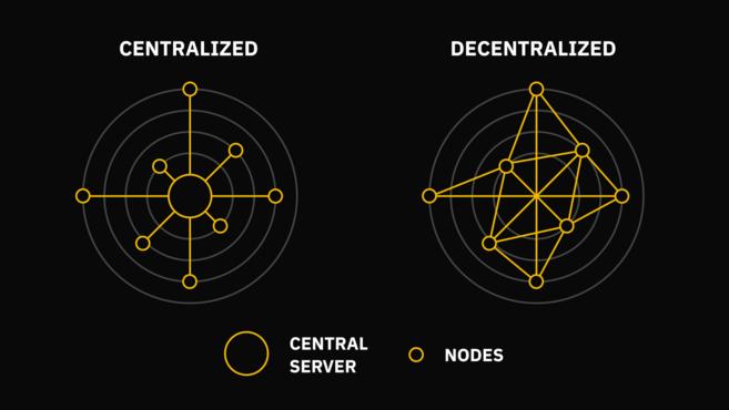 confronto tra un network centralizzato e un network decentralizzato