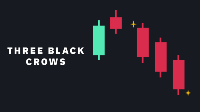 Bearish reversal candlestick pattern - Three black crows
