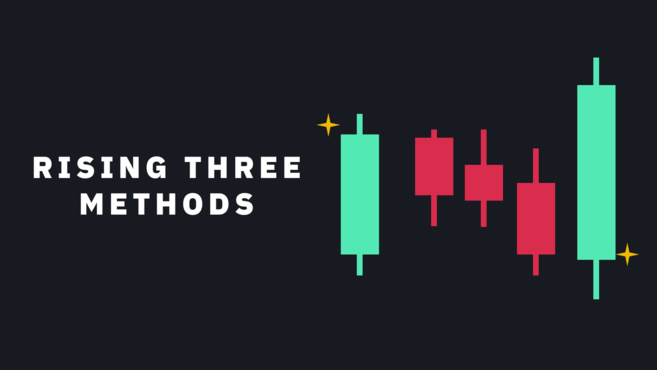 continuation candlestick pattern - Rising three methods