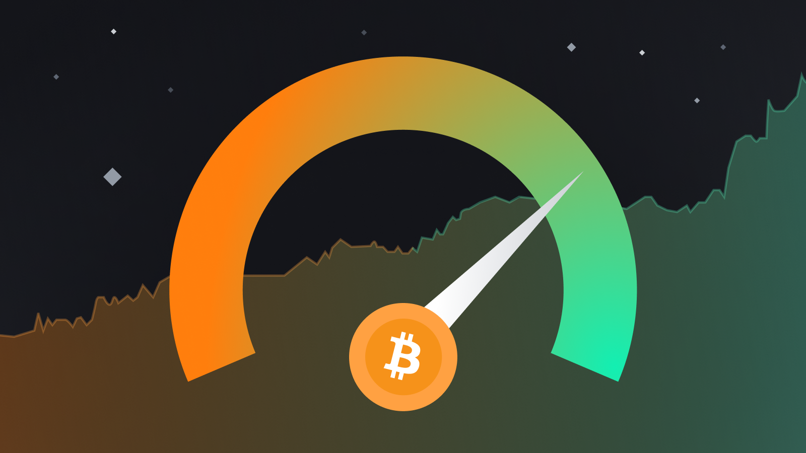 indice di paura e avidità bitcoin