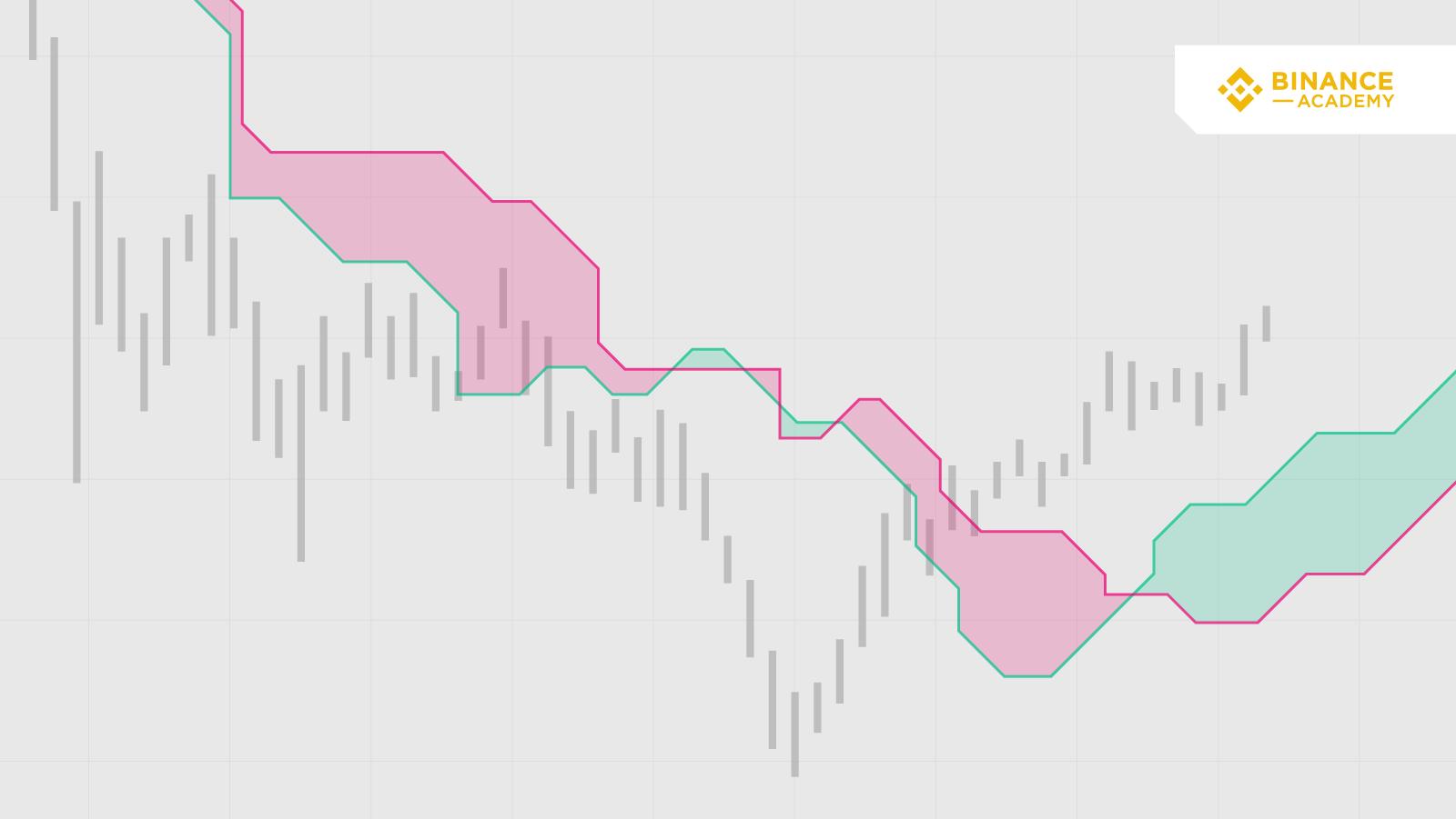 que signifient baissier et haussier dans le trading de crypto-monnaie?