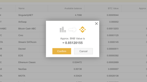Dust omzetten op Binance