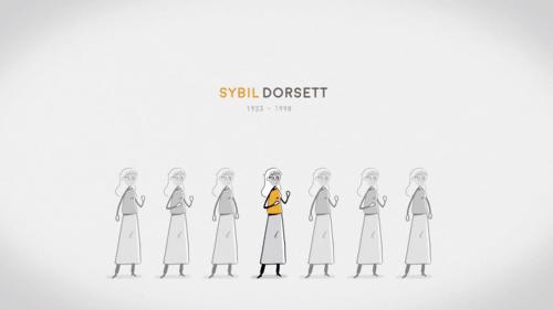 L'Attacco Sybil
