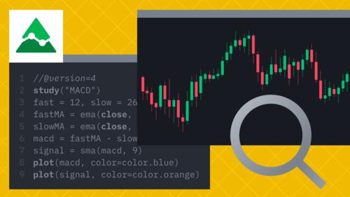 How To Create TA Indicators on TradingView
