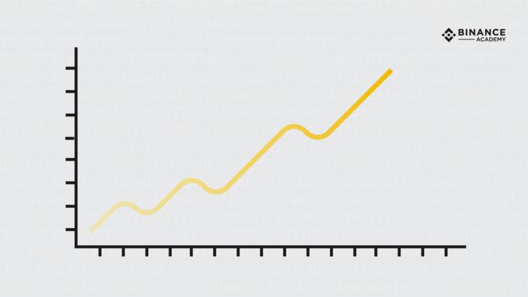 Moving Averages Uitgelegd